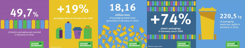 Packaging in Germany - New Banderoles