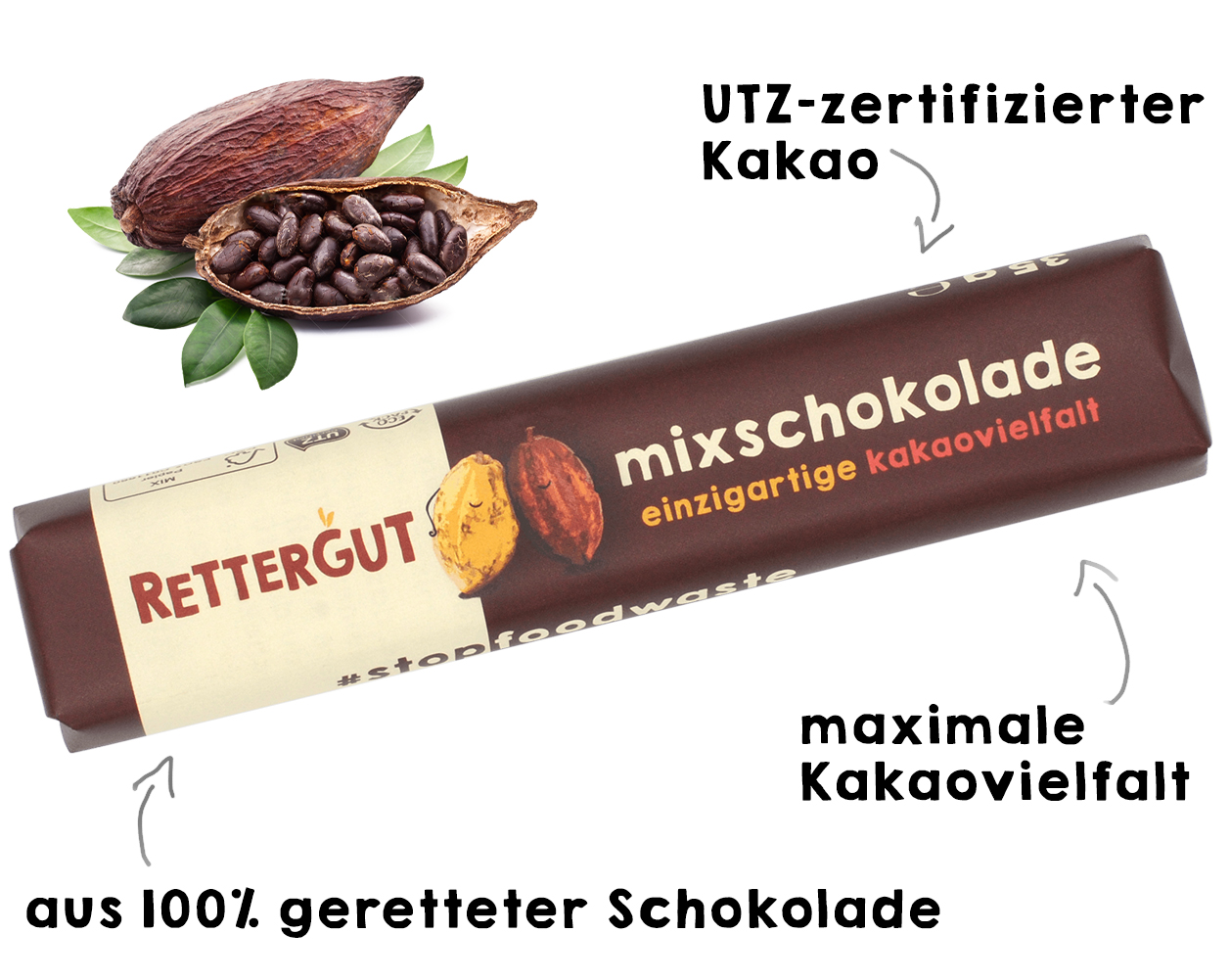 Lebensmittel-Retter - mixschokolade