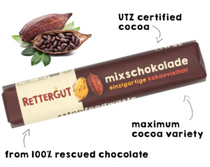 from The food rescuers - 100% rescued chocolate